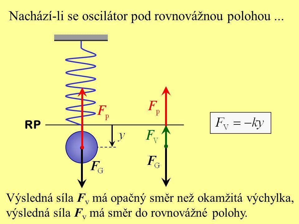 Nachází-li se oscilátor pod rovnovážnou polohou ...