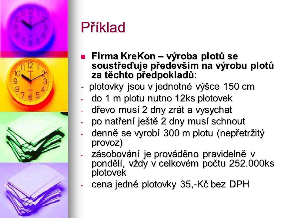 Příklad Firma KreKon – výroba plotů se soustřeďuje především na výrobu plotů za těchto předpokladů: