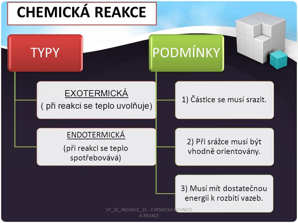 CHEMICKÁ REAKCE TYPY PODMÍNKY EXOTERMICKÁ 1) Částice se musí srazit.