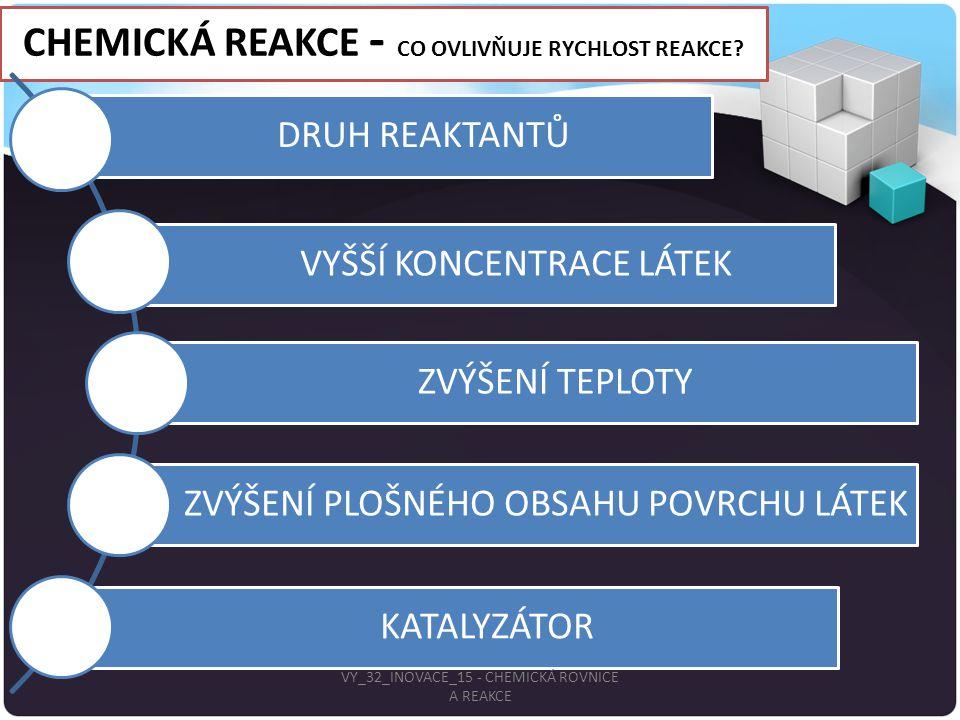 CHEMICKÁ REAKCE - CO OVLIVŇUJE RYCHLOST REAKCE