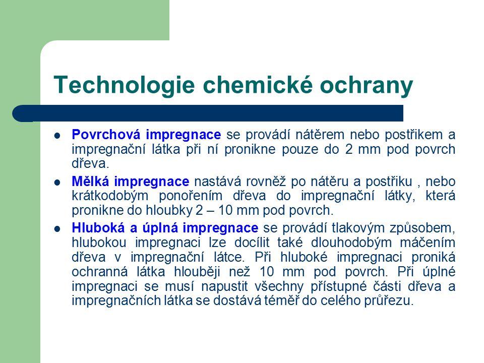Technologie chemické ochrany