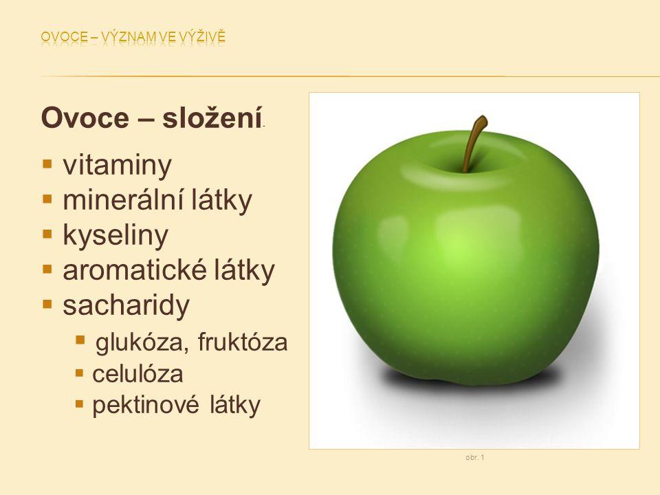 Ovoce – význam ve výživě