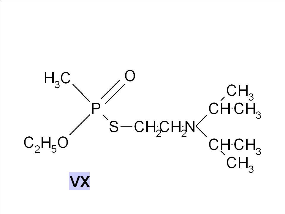 Thiofosfáty (Parathion) Dithiofosfáty (Malathion)