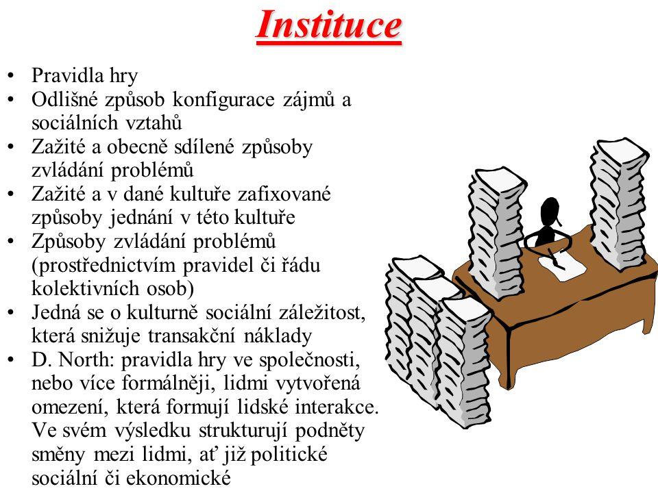 Instituce Pravidla hry