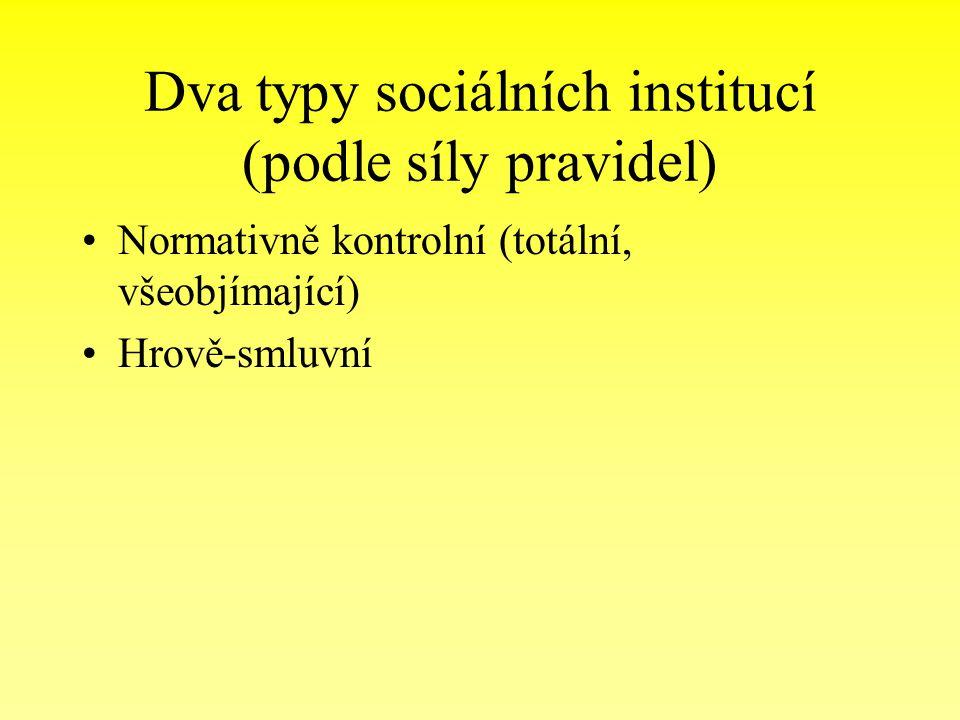 Dva typy sociálních institucí (podle síly pravidel)