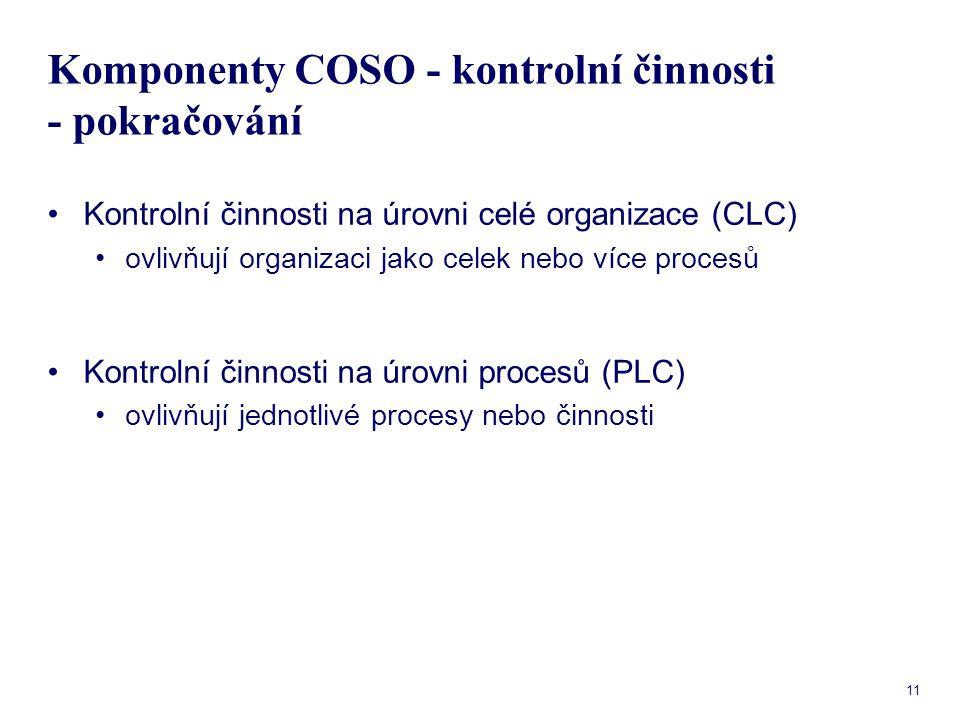Komponenty COSO - kontrolní činnosti - pokračování