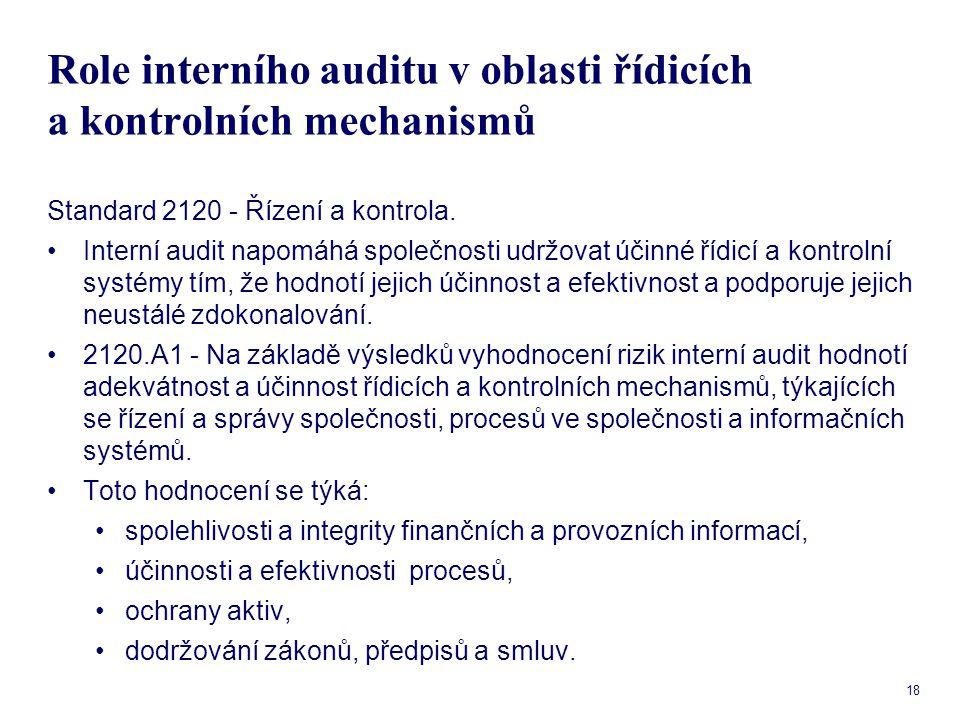 Role interního auditu v oblasti řídicích a kontrolních mechanismů