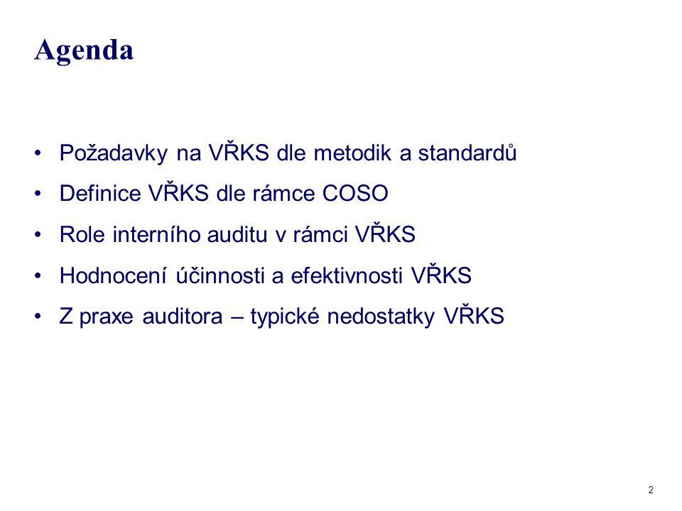 Agenda Požadavky na VŘKS dle metodik a standardů