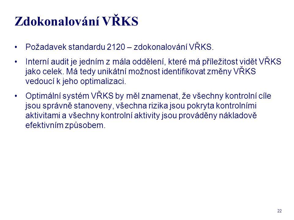 Zdokonalování VŘKS Požadavek standardu 2120 – zdokonalování VŘKS.