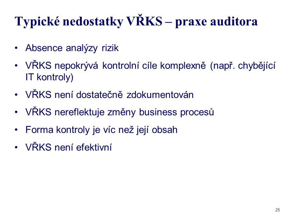 Typické nedostatky VŘKS – praxe auditora