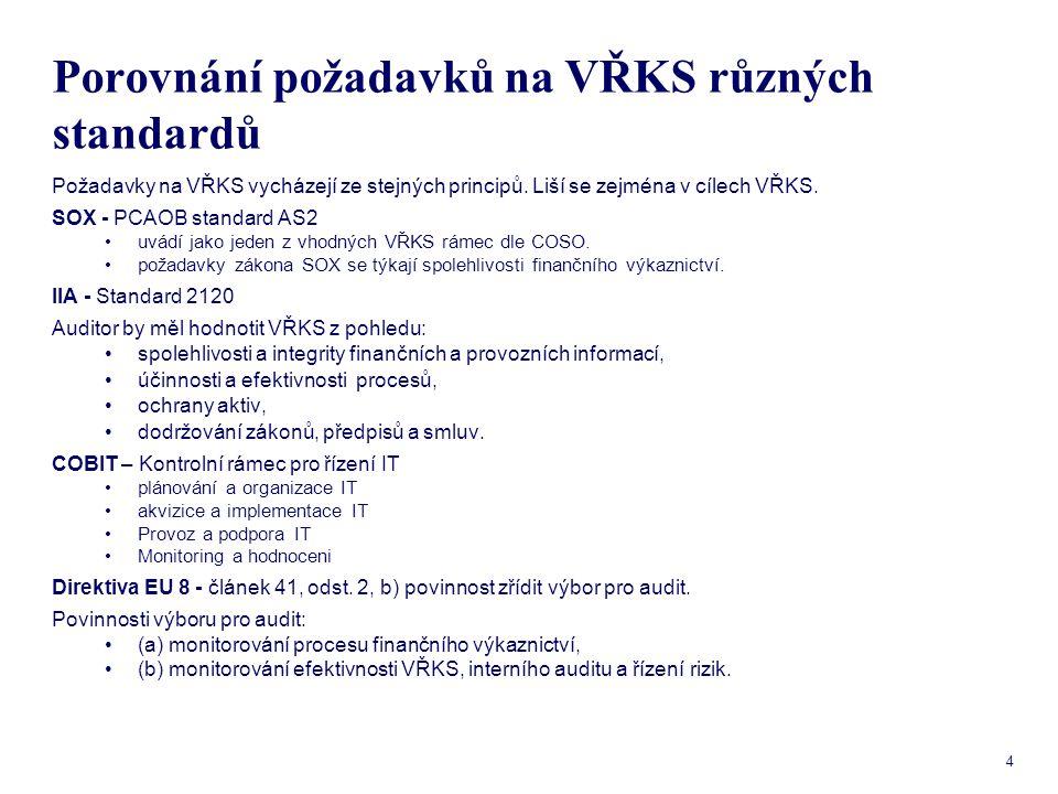 Porovnání požadavků na VŘKS různých standardů