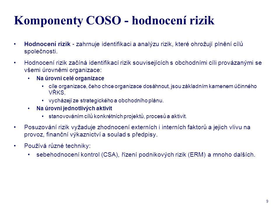 Komponenty COSO - hodnocení rizik
