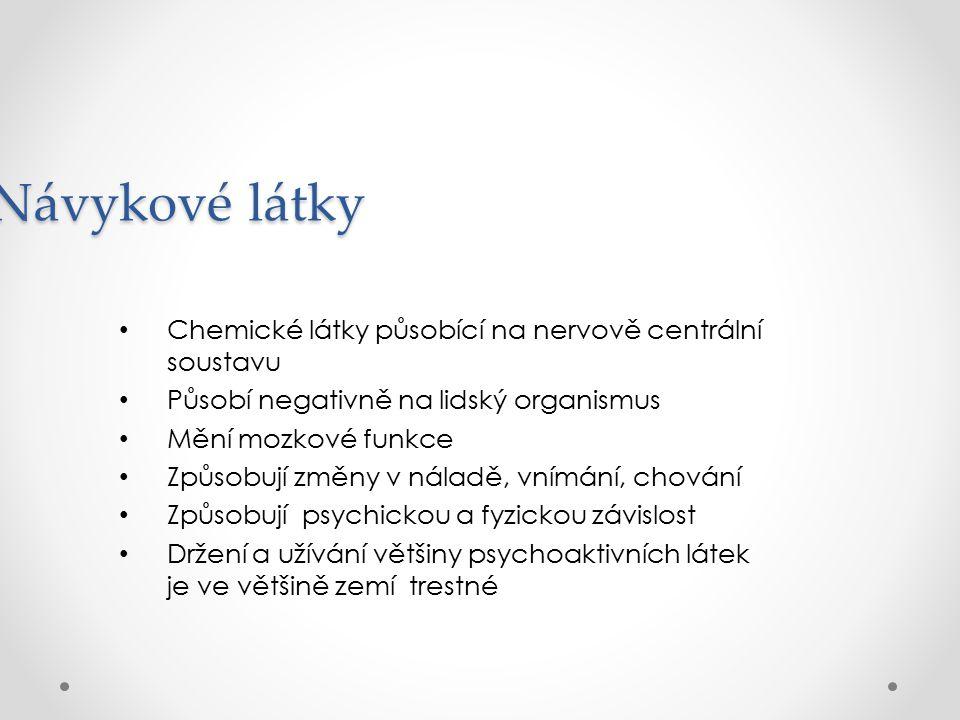 Návykové látky Chemické látky působící na nervově centrální soustavu