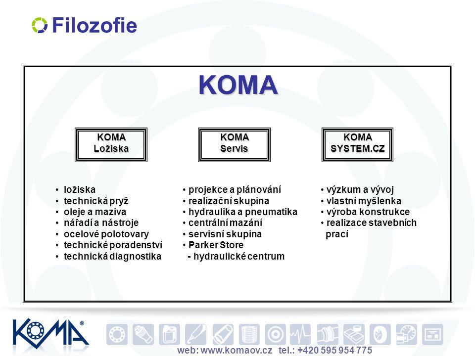 KOMA Filozofie KOMA Ložiska KOMA Servis projekce a plánování