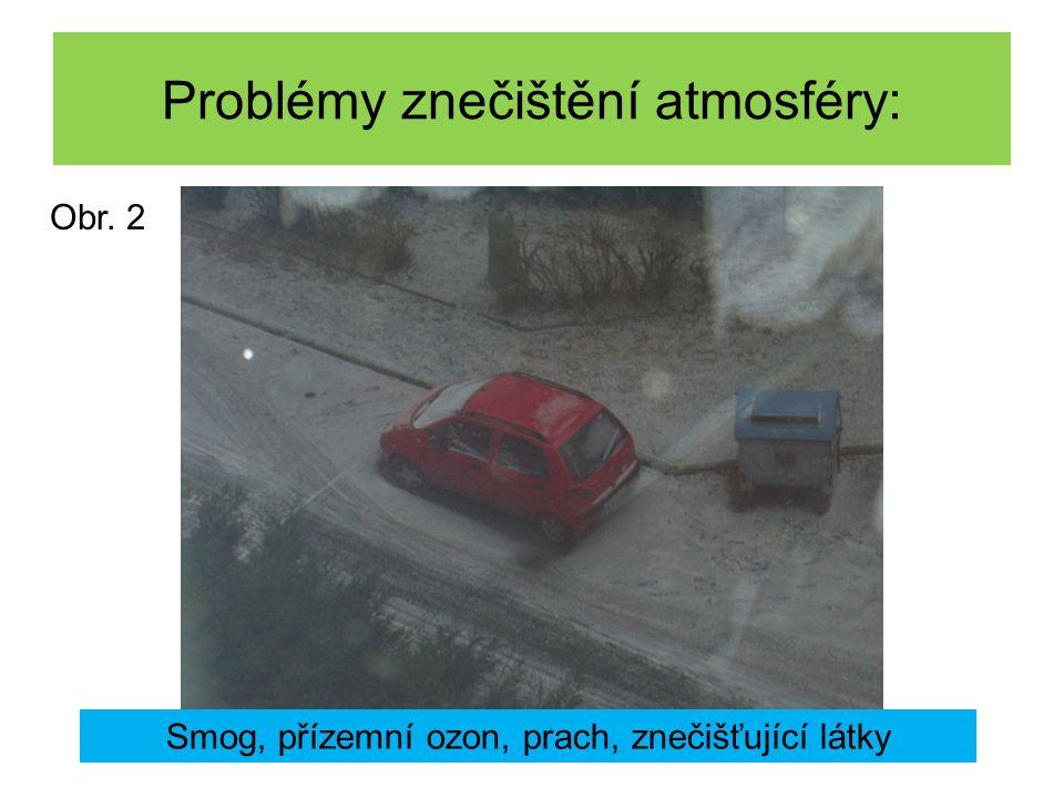 Problémy znečištění atmosféry: