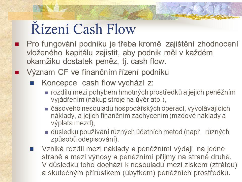 Řízení Cash Flow