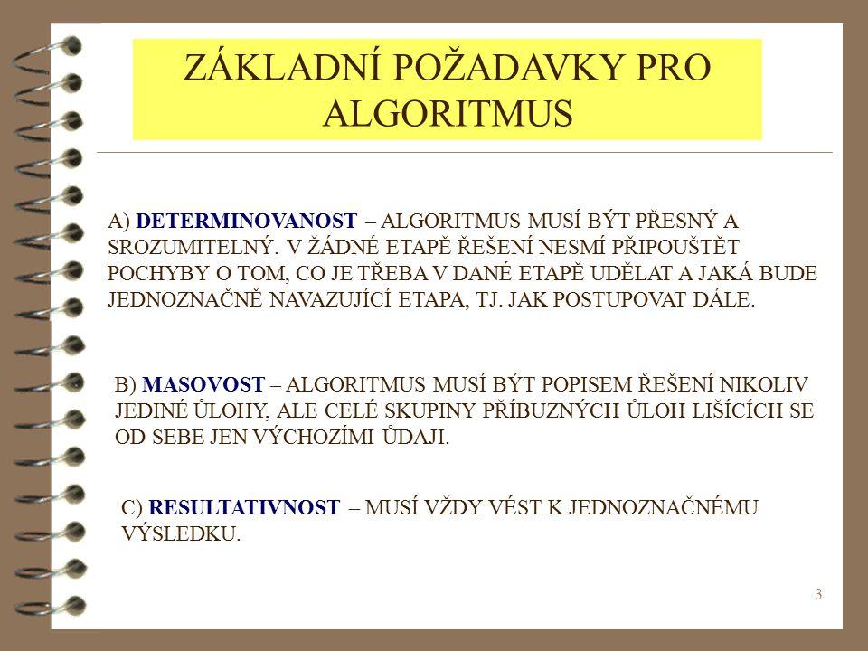 ZÁKLADNÍ POŽADAVKY PRO ALGORITMUS