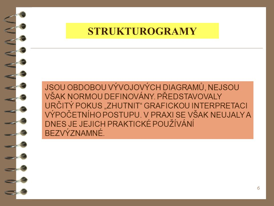 STRUKTUROGRAMY