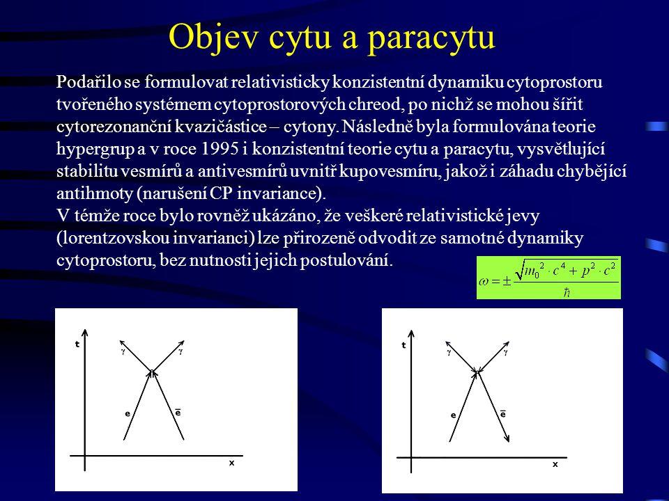 Objev cytu a paracytu