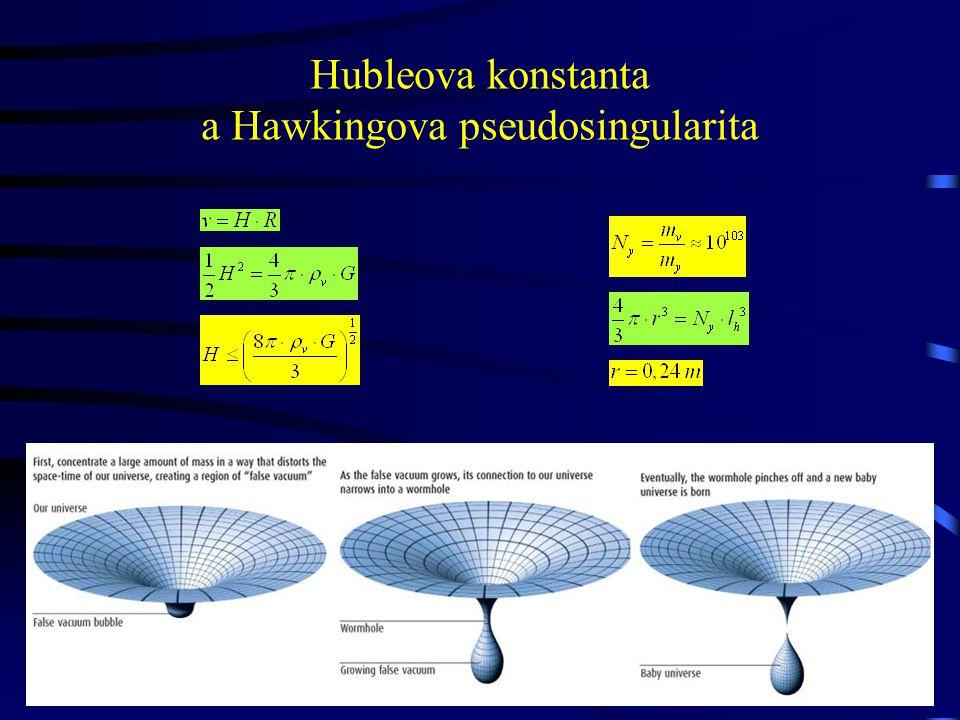 a Hawkingova pseudosingularita