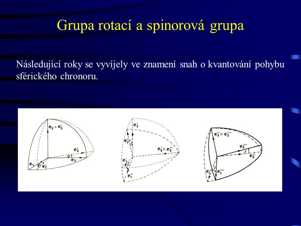 Grupa rotací a spinorová grupa