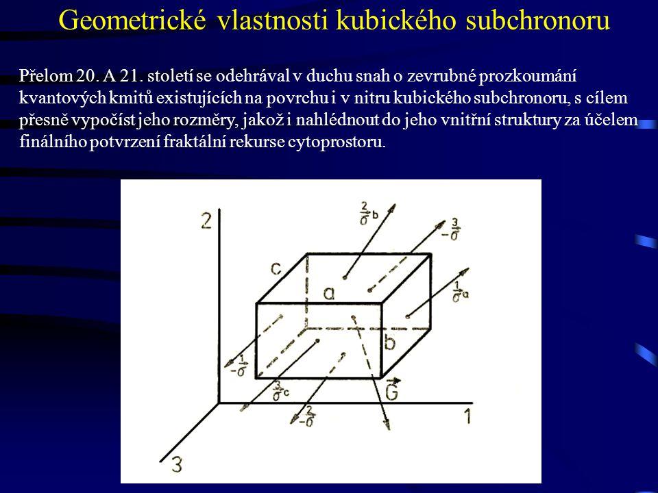 Geometrické vlastnosti kubického subchronoru