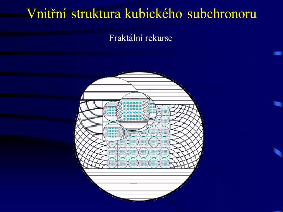 Vnitřní struktura kubického subchronoru