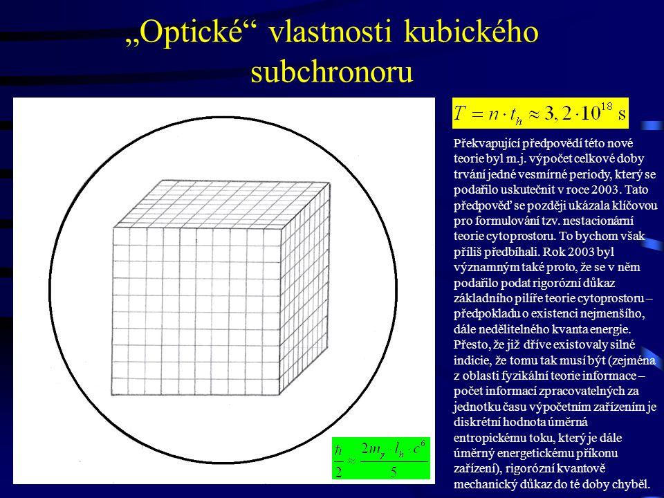 """""""Optické vlastnosti kubického subchronoru"""