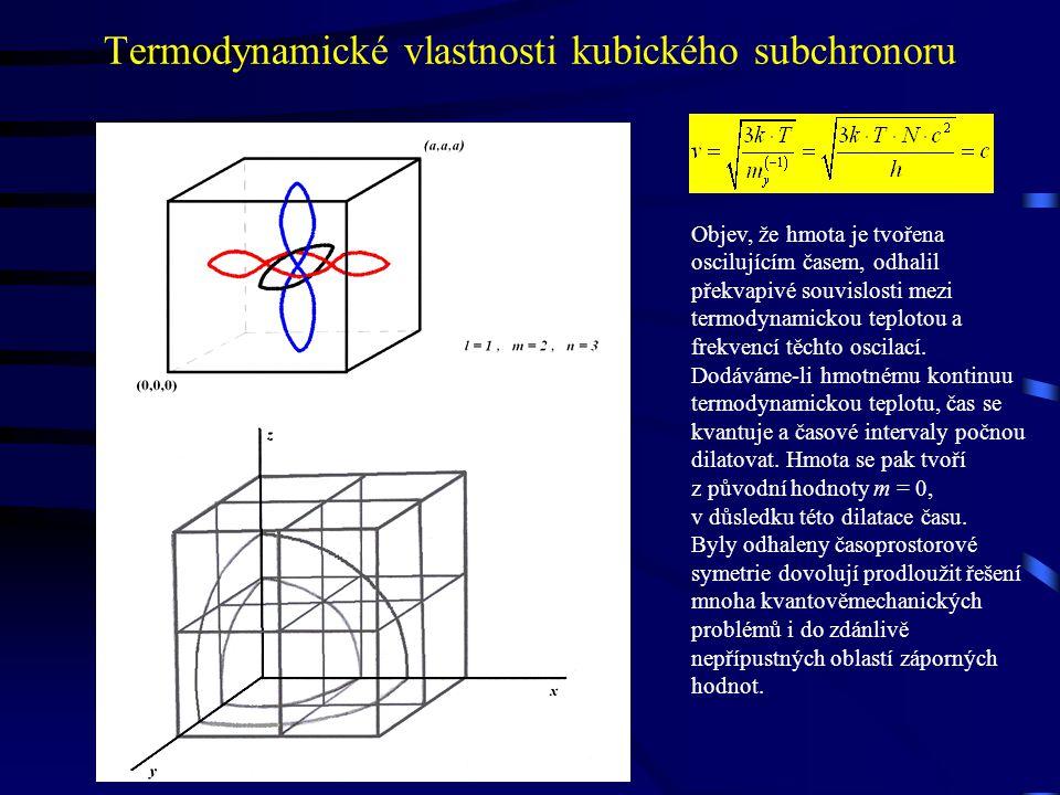 Termodynamické vlastnosti kubického subchronoru