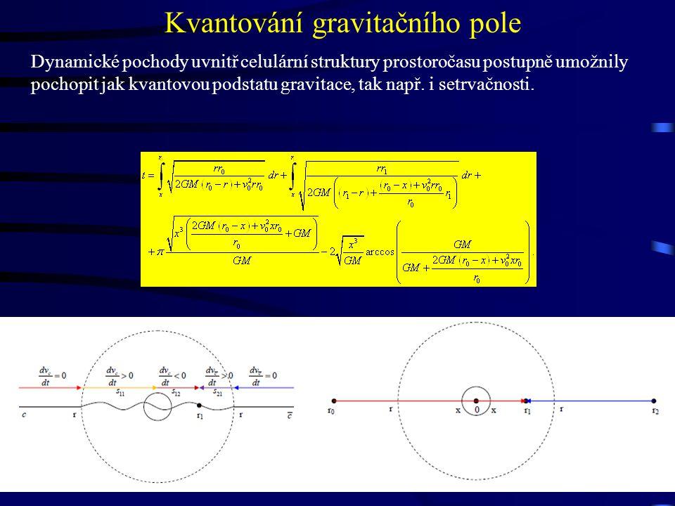 Kvantování gravitačního pole