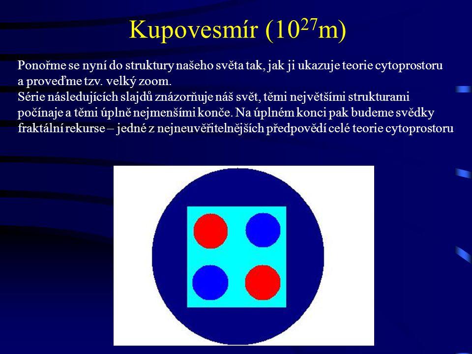 Kupovesmír (1027m) Ponořme se nyní do struktury našeho světa tak, jak ji ukazuje teorie cytoprostoru.
