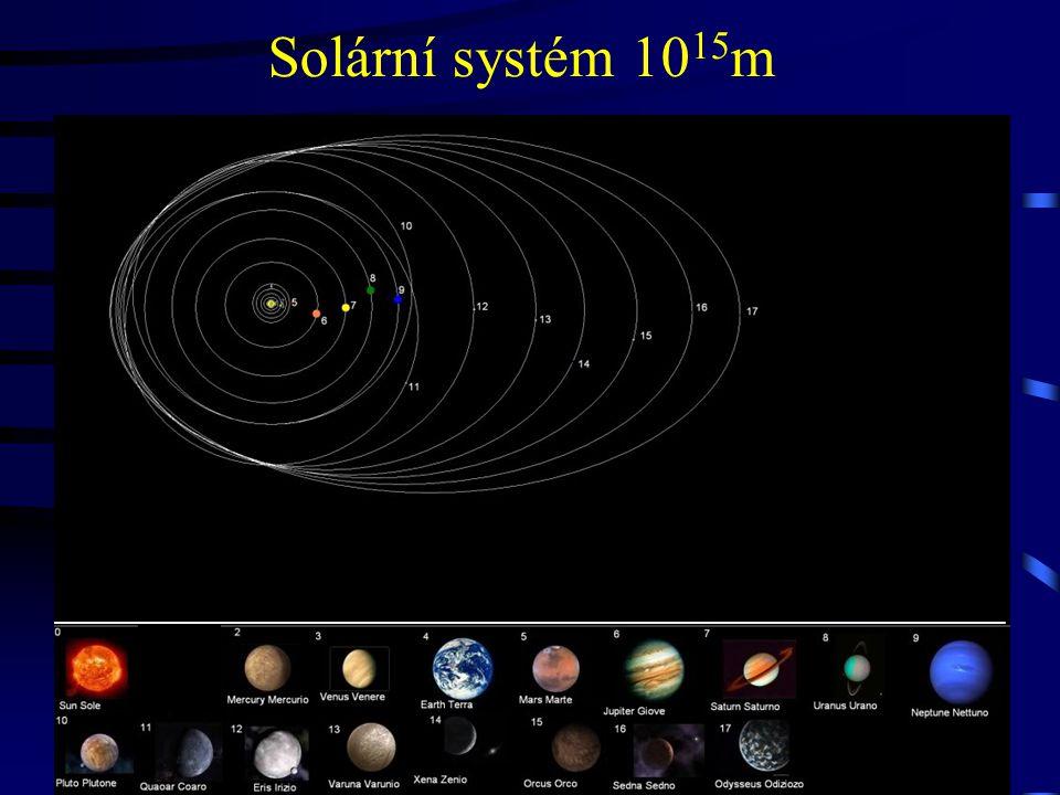 Solární systém 1015m