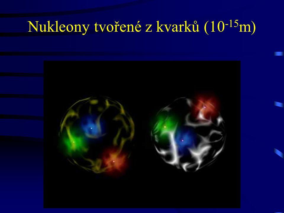 Nukleony tvořené z kvarků (10-15m)