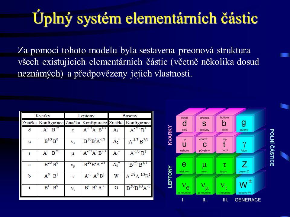 Úplný systém elementárních částic
