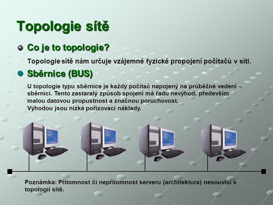 Topologie sítě Co je to topologie