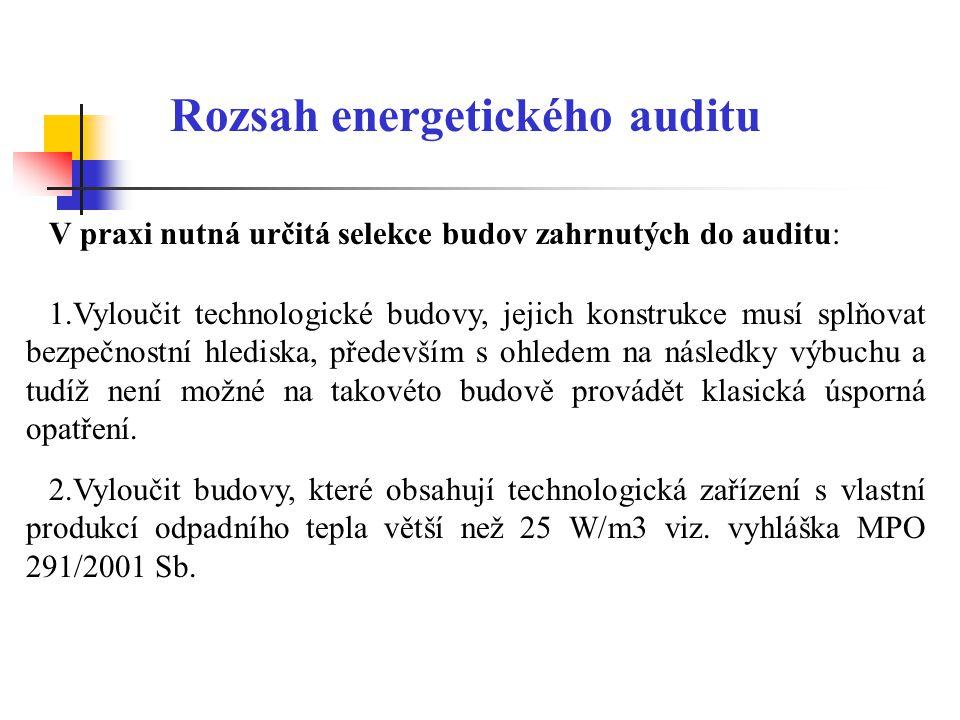 Rozsah energetického auditu