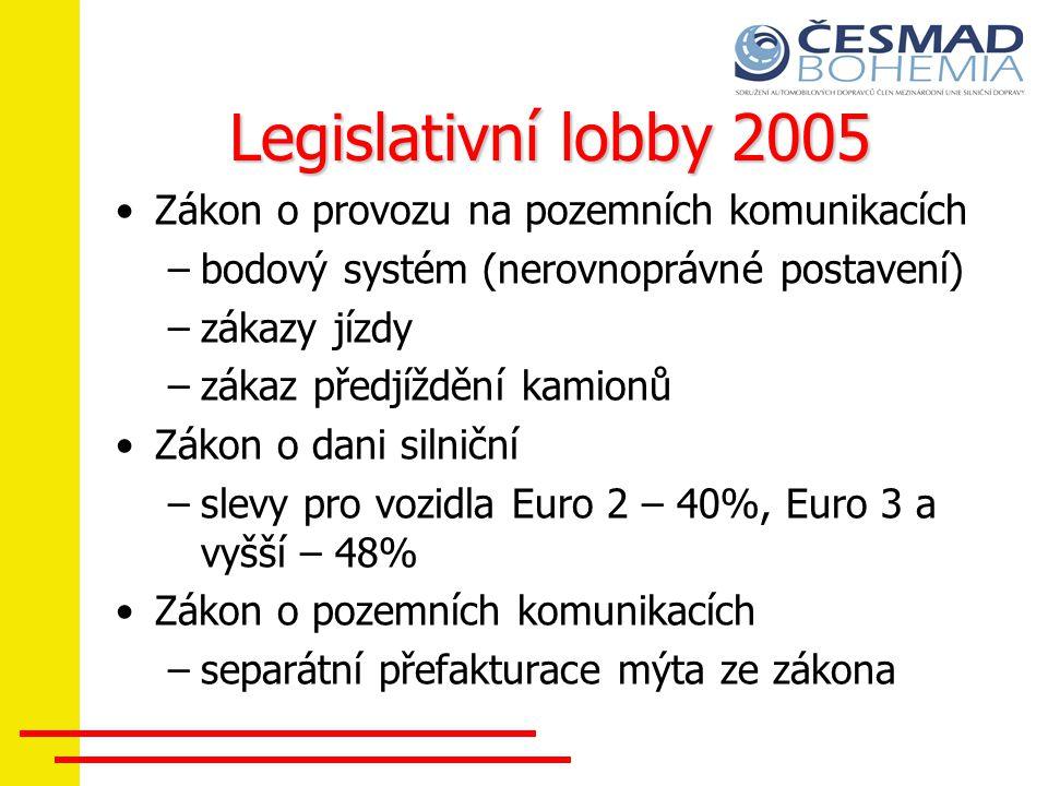 Legislativní lobby 2005 Zákon o provozu na pozemních komunikacích