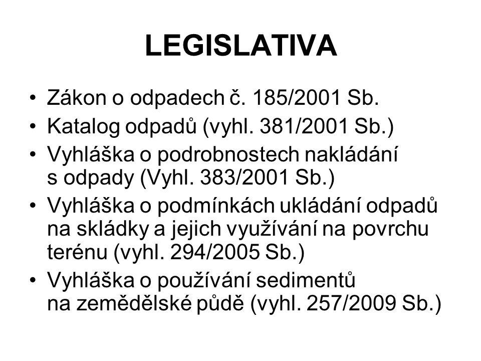 LEGISLATIVA Zákon o odpadech č. 185/2001 Sb.