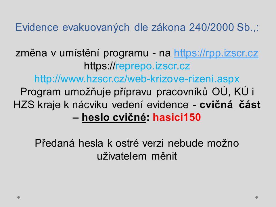Evidence evakuovaných dle zákona 240/2000 Sb.,: