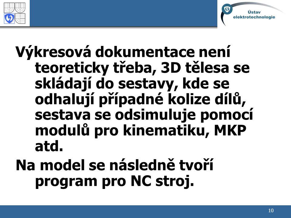 Na model se následně tvoří program pro NC stroj.