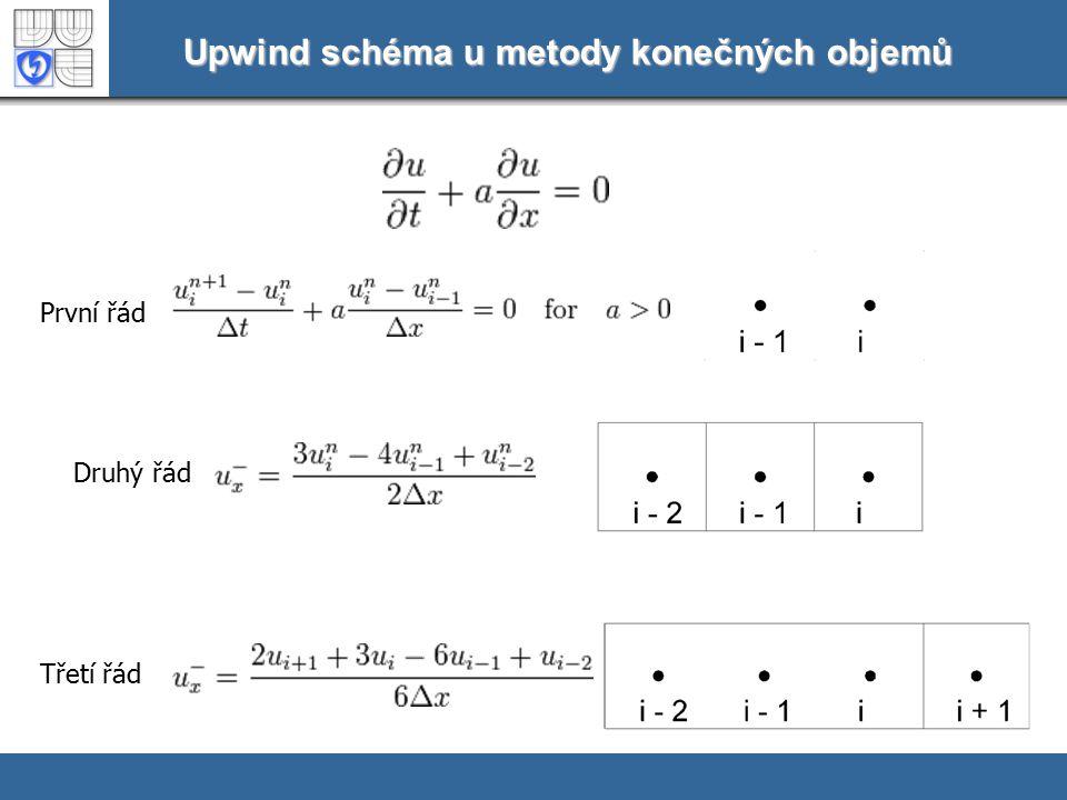 Upwind schéma u metody konečných objemů