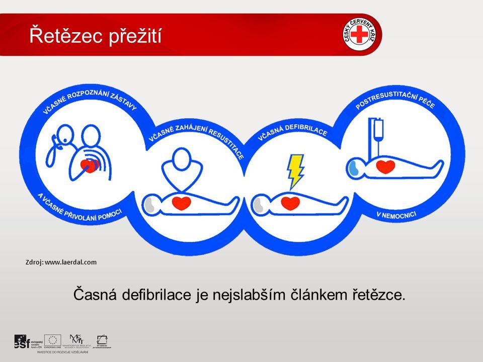 Řetězec přežití Časná defibrilace je nejslabším článkem řetězce.
