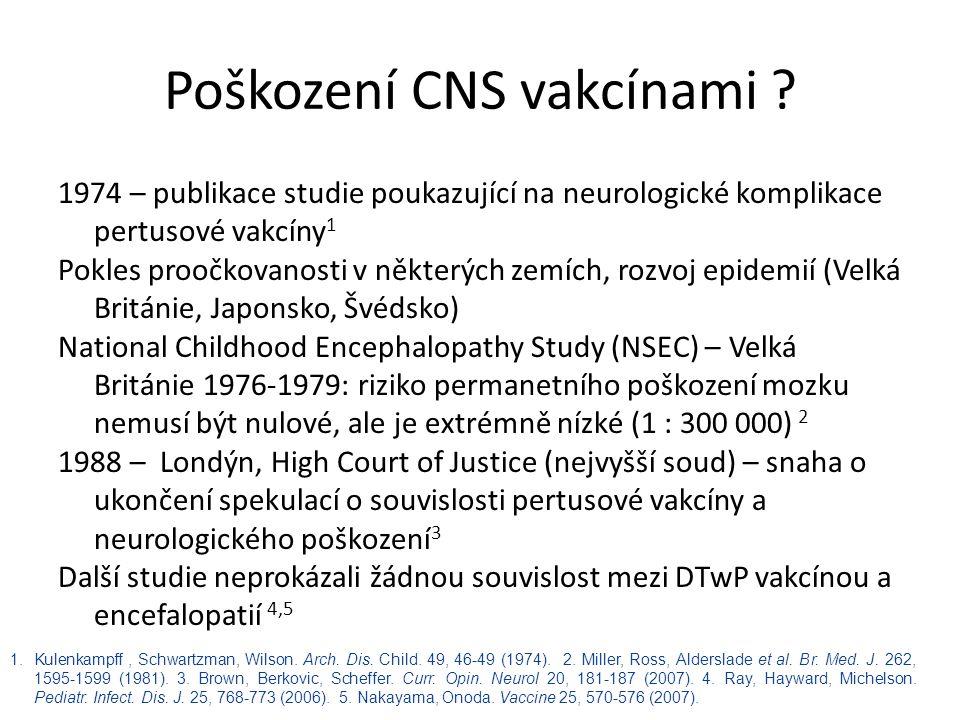 Poškození CNS vakcínami