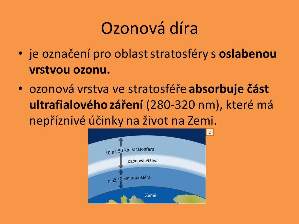 Ozonová díra je označení pro oblast stratosféry s oslabenou vrstvou ozonu.