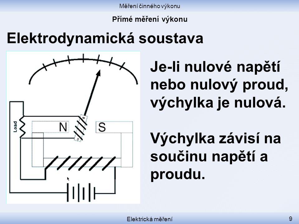 Elektrodynamická soustava