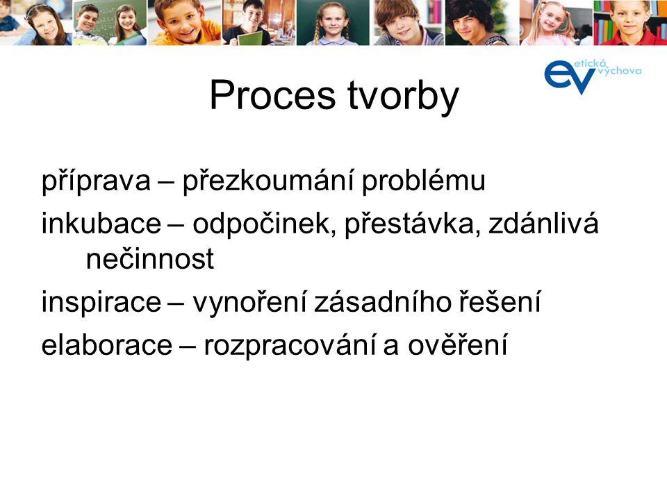 Proces tvorby příprava – přezkoumání problému