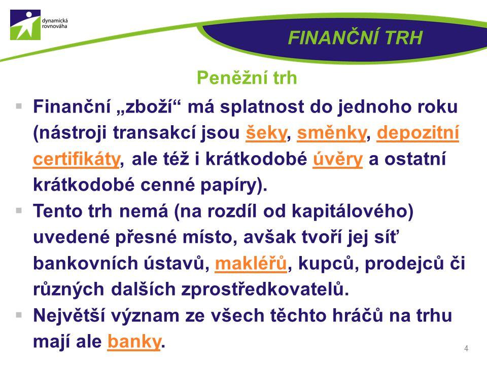 FINANČNÍ TRH Peněžní trh.