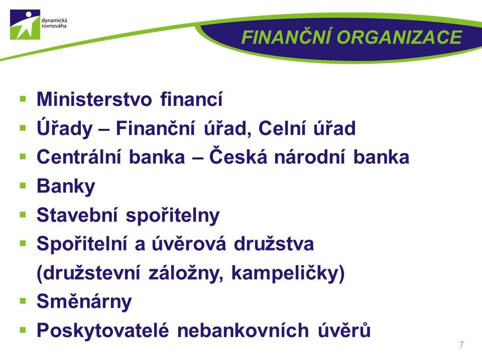 Úřady – Finanční úřad, Celní úřad