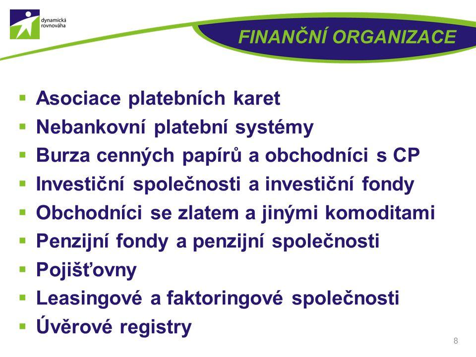 Asociace platebních karet Nebankovní platební systémy