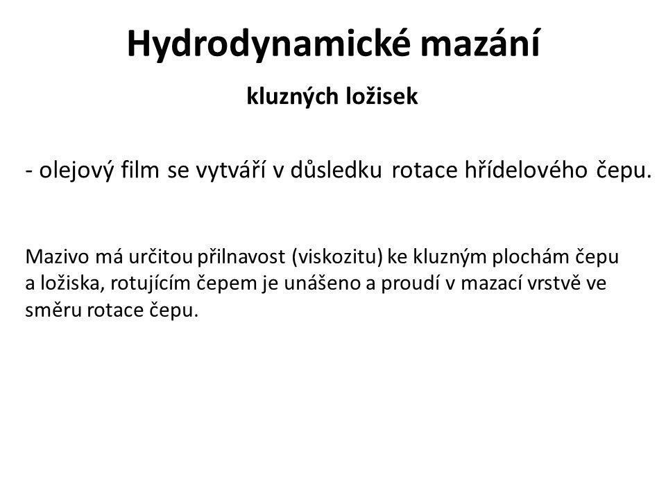 Hydrodynamické mazání